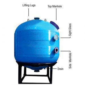 Jumbo FRP Pressure Tanks